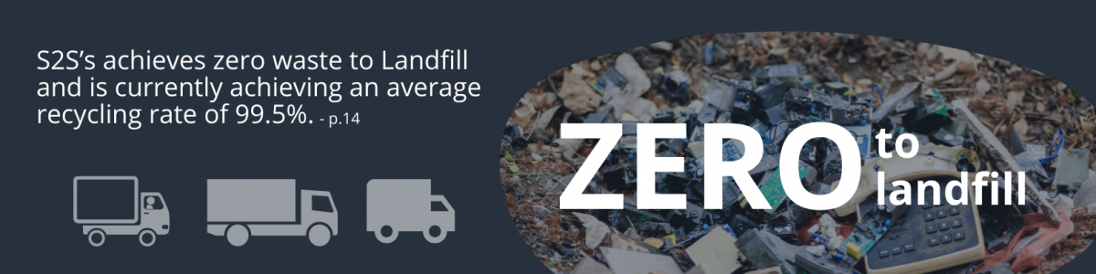 S2S achieves zero waste to landfill and is currently achieving an average recycling rate of 99.5%