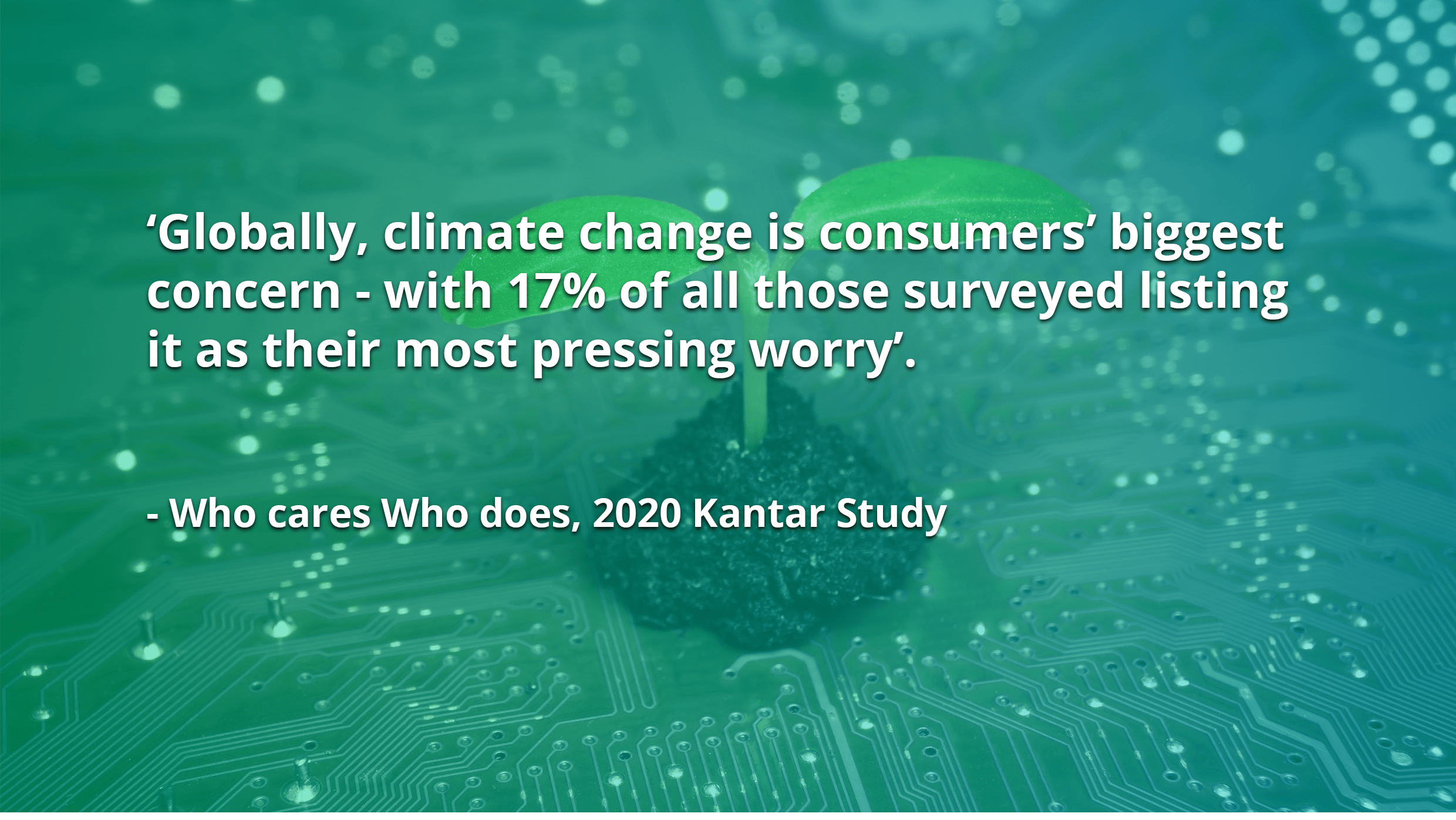 'Globally, climate change is consumers' biggest concern - with 17% of all those surveyed listing it as their most pressing worry'. - Who cares Who does, 2020 Kantar Study