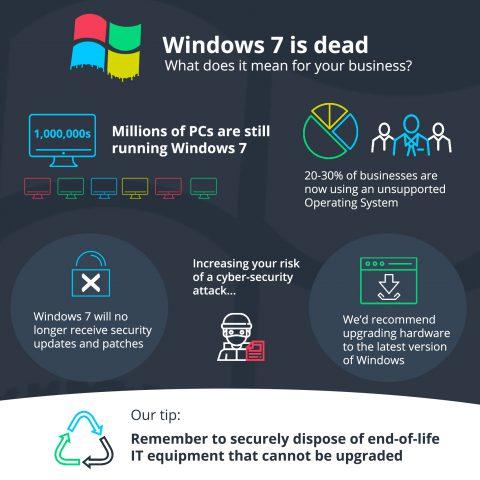 Windows 7 Infographic