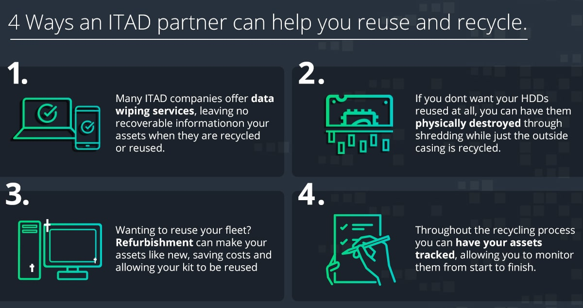 4 Ways an ITAD partner can help you reuse and recycle.